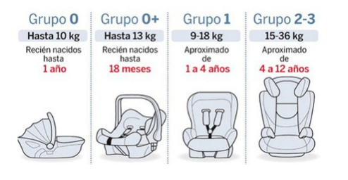 car seats in spain