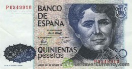 Pesetas or Euros? Make Money From Your Leftover Currency